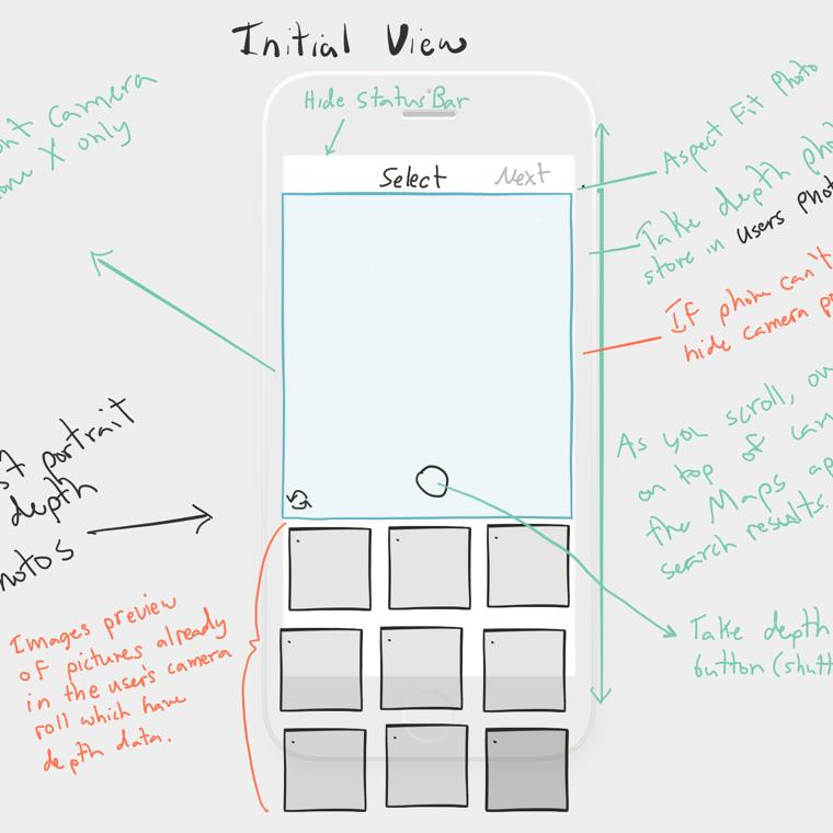 Koedal san antonio mobile app development and design kazam app blueprint malvernweather Choice Image